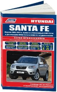 Руководство Hyundai Santa Fe с 2009-2012 гг